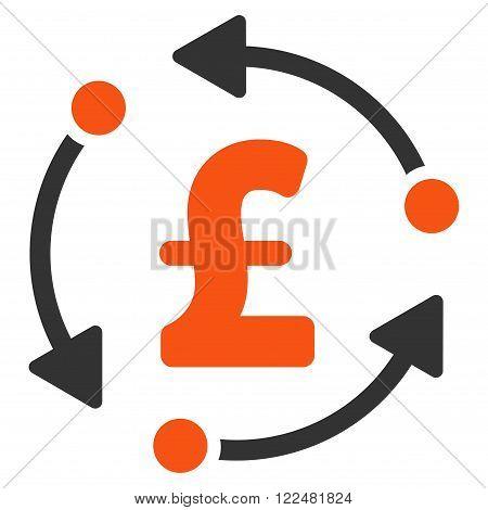 Pound Rotation vector icon. Pound Rotation icon symbol. Pound Rotation icon image. Pound Rotation icon picture. Pound Rotation pictogram. Flat pound rotation icon.