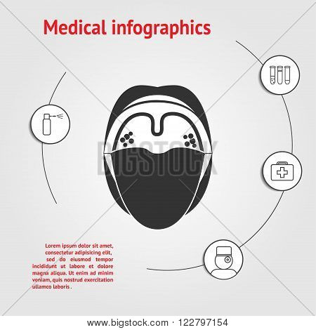 Medicine infographic template. Diseases of the throat and oral cavity with space for text