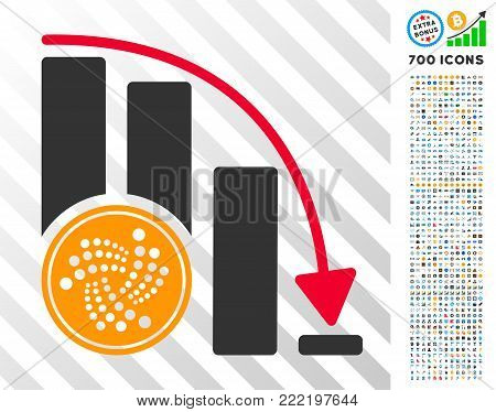 Iota Coin Crisis Chart pictograph with 7 hundred bonus bitcoin mining and blockchain images. Vector illustration style is flat iconic symbols design for cryptocurrency software.