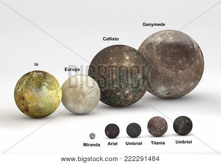 This image represents the size comparison between Jupiter and Uranus moons in a precise and scientific design.This is a 3d rendering with captions.