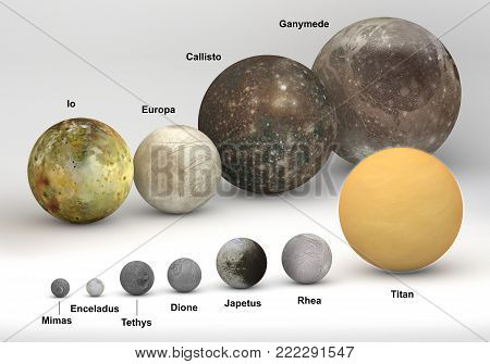 This image represents the size comparison between Jupiter and Saturn moons in a precise and scientific design.This is a 3d rendering with captions.