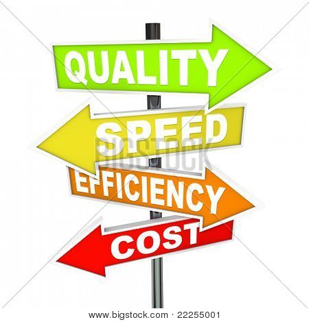 Several colorful arrow signs pointing in different directions representing different priorities in managing production processes - quality, speed, efficiency, and cost