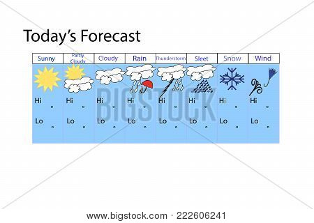 7 Day Forecast Template