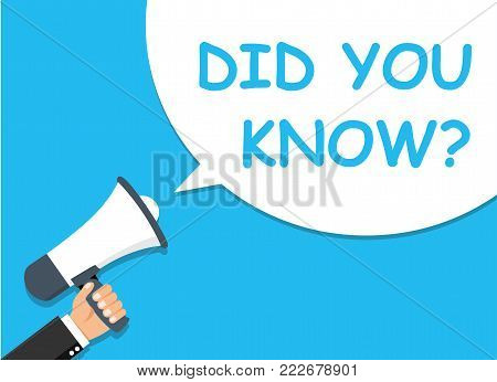 Hand holding Megaphone. Announcement. DID YOU KNOW! - stock vector.