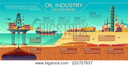 Vector oil industry business presentation infographics. Offshore crude oil extraction, transportation, refinery plant. Illustration water oil rig drilling helipad platform, fuel tanker ship rail tanks