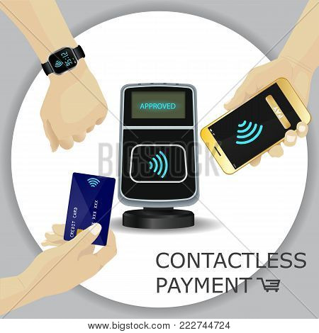 Contactless payments set. Wireless  POS terminal, golden smartphone, credit card, smartwatch. Hand holding device. NFC, Credit Card payments. Gray circle background. Vector Icon. Wifi Mobile Pay.