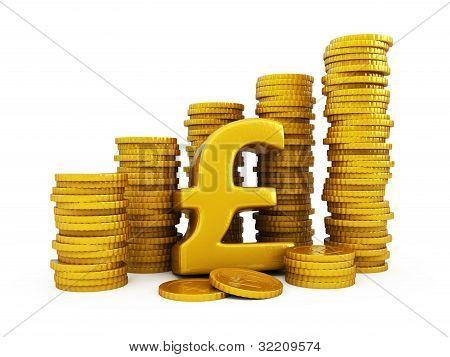 Pound Sterling Golden Coins