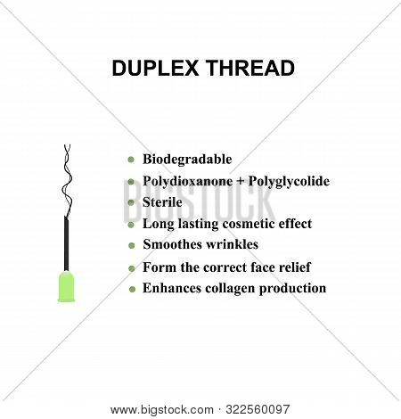 poster of Mono duplex Thread for facelift and wrinkle smoothing. Mesotherapy Infographics. Cosmetology. Vector illustration on isolated background.