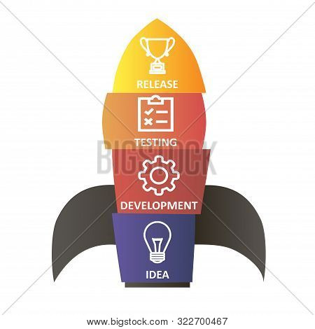 Vector Colorful Rocket. Idea, Development, Testing And Release Icons. Software Development. Start Up