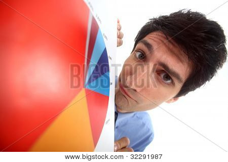 Worried man looking at a pie chart