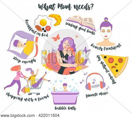 Mommy Burnout Prevention. What Mom Needs. Infographics. Concept Illustration Of Self Care. Every Mam