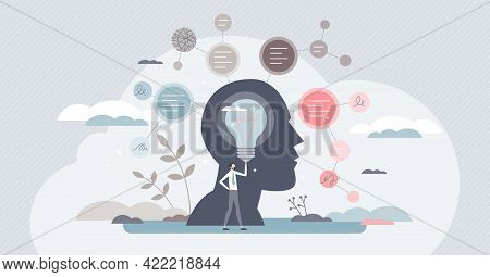 Mind Map Or Information Management And Processing Diagram Tiny Person Concept. Thoughts Connection A