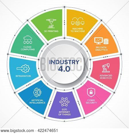 Industry 4.0 Banner, Concept Illustration, Production Vector Icon Set.