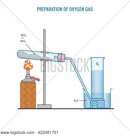 Oxygen Gas Preparation. Preparation Of Oxygen Gas In Laboratory With The Help Of Potassium Chlorate