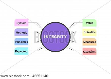 Diagram Concept With Integrity Text And Keywords. Eps 10 Isolated On White Background