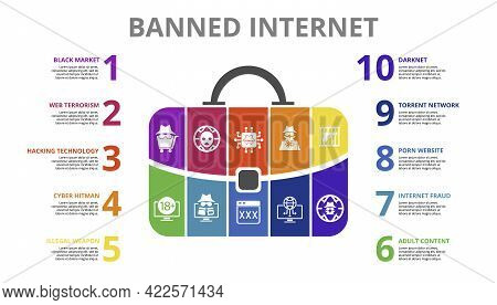 Infographic Banned Internet Template. Icons In Different Colors. Include Black Market, Web Terrorism