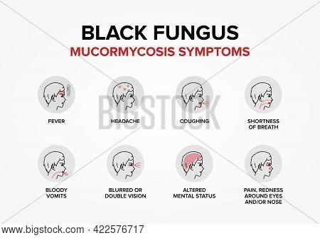 Black Fungus Or Mucormycosis Symptoms In Human Bodies.