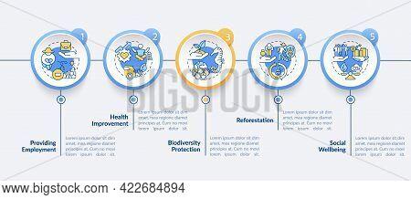 Carbon Offset Benefits Vector Infographic Template. Social Wellbeing Presentation Outline Design Ele