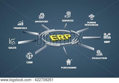 Enterprise Resource Planning (erp) Module/ Workflow Icon, Construction Concept On 3d Circle Flow Cha