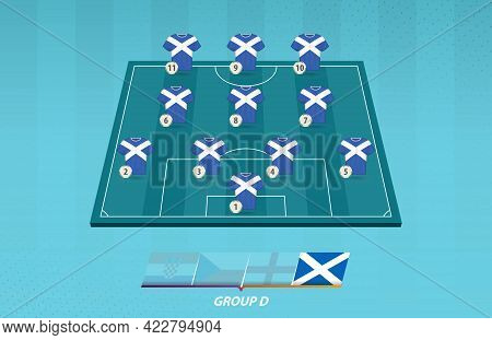 Football Field With Scotland Team Lineup For European Competition. Soccer Players On Half Football F