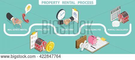 3d Isometric Flat Vector Conceptual Illustration Of Property Rental Process
