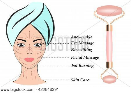 Beauty Girl Take Care Of Your Face And Use A Facial Roller. Massage Direction For Facial Yoga. Acupu