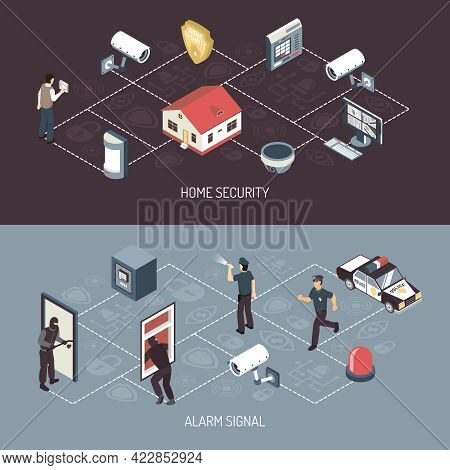 Home Security System 2 Horizontal Isometric Banners With Alarm Signal Response A Activation Abstract