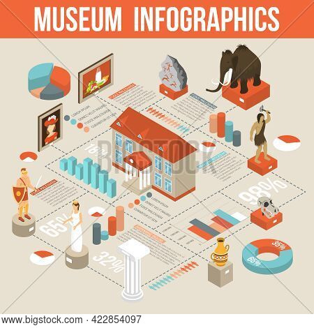 Cultural History Museum Exposition Isometric Infographic Flowchart Poster With Visitors And Archaeol