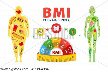 Weight Loss. The Influence Of Diet On The Weight Of The Person. Young Woman Before And After Diet An