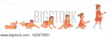 Development And Aging Of Small Baby Girl, Cute Newborn Kid Turning Into Toddler. Cartoon Female Char