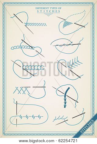 Vintage Stitch Type Vector