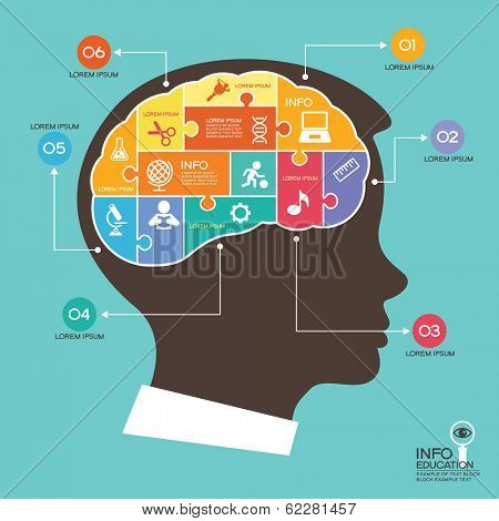 infographic Template with Head puzzle, silhouette of a child head with the brain of the puzzles and education icons. the concept of education of children. the generation of knowledge