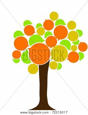 Language tree.