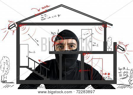 Thief apartment studying security system of a new house poster