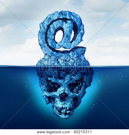 Email risk and internet communication danger as an iceberg shaped as an ampersand e-mail symbol with a skull shape hidden under the water as a metaphor for deceptive web attack. poster