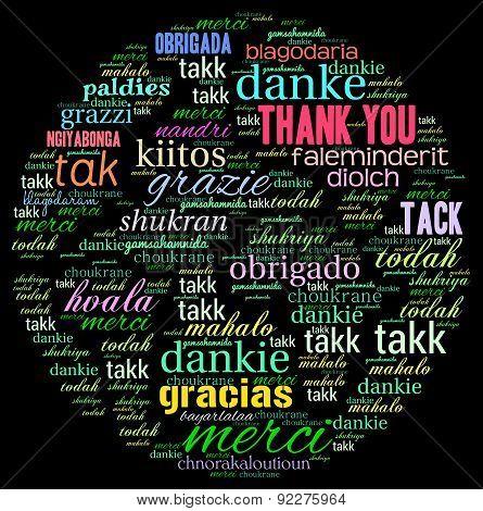 Thank You Earth Shaped International Word Cloud