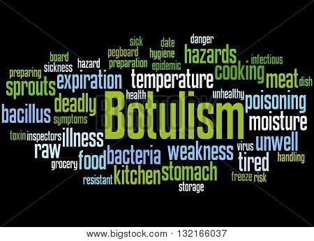 Botulism, Word Cloud Concept