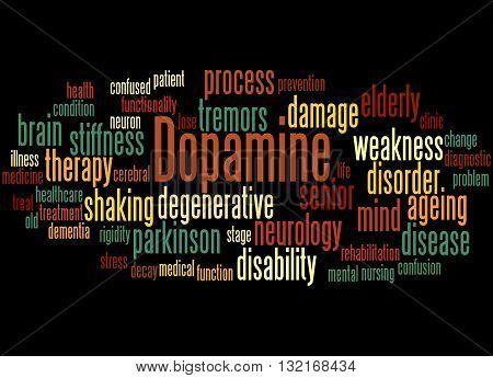 Dopamine, Word Cloud Concept 3