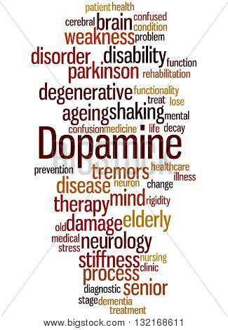 Dopamine, Word Cloud Concept 8