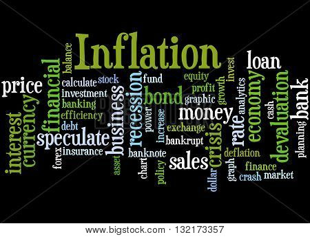 Inflation, Word Cloud Concept 4