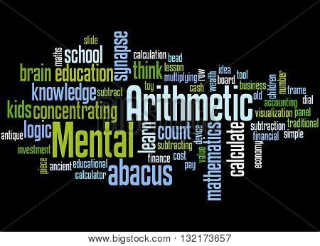 Mental Arithmetic, Word Cloud Concept