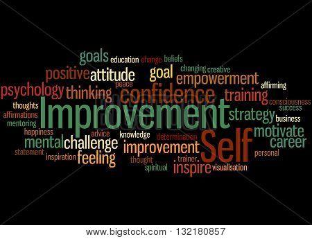 Self Improvement, Word Cloud Concept 3