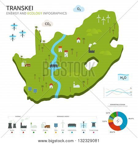 Energy industry and ecology of Transkei vector map with power stations infographic.