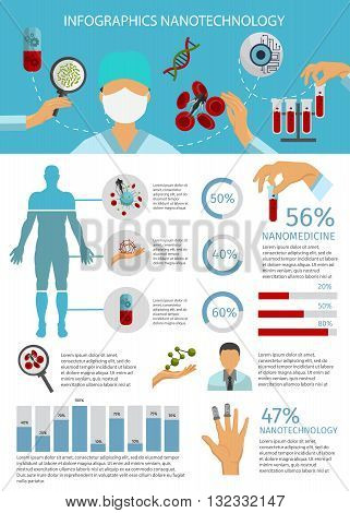 Flat nanotechnology infographic with human silhouette and percentage of nanomedicine and nanotechnology vector illustration