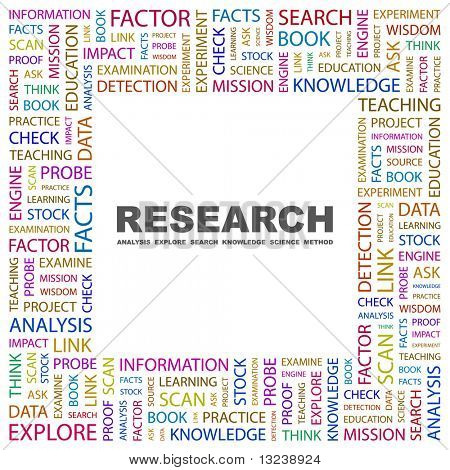 RESEARCH. Word collage on white background. Illustration with different association terms.