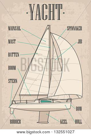 Sailing yacht. Sailboat. Vector drawn flat illustration for yacht club.