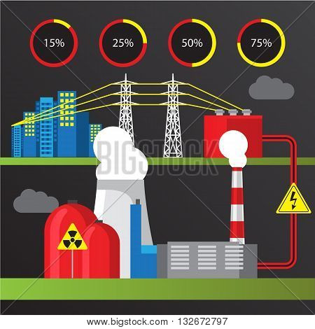 Nuclear power plant. Colorful illustration in a flat style. City infographics set. All types of power stations. System with transmission tower nuclear reactor and Cooling tower