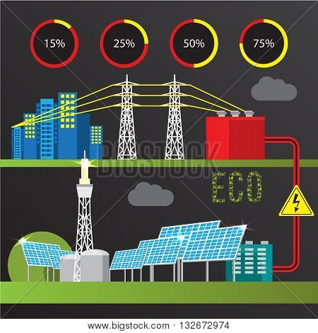 Concentrated solar power station. Colorful illustration in a flat style. City infographics set. All types of power stations. System with Concentrator photovoltaics electrical power generator and Solar power tower