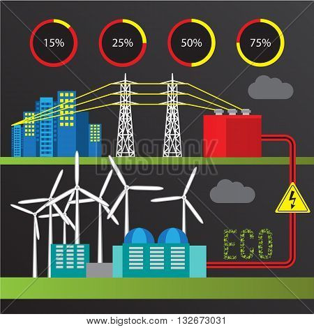 Wind power station. Colorful illustration in a flat style. City infographics set. All types of power stations. System with transmission tower wind turbines and generator