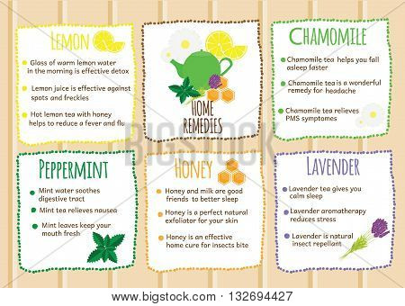 Home remedies infographics. Natural healers natural self made cures. Self help self made simple recipes with fruits and herbals